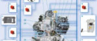Замена стартера Рено Логан Сандеро (Renault Sandero Logan): пошаговая инструкция