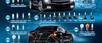Важность правильного размера для автомобильной лампы
