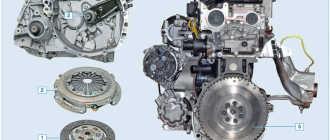 Сцепление Рено Логан Сандеро (Renault Sandero Logan): устройство