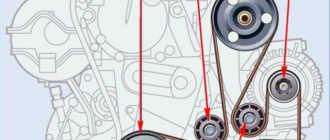 Замена компрессора кондиционера Рено Логан Сандеро (Renault Sandero Logan): пошаговая инструкция