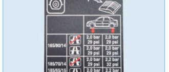 Лампочка (индикатор) давления воздуха в шинах Рено Логан Сандеро (Renault Sandero Logan): советы