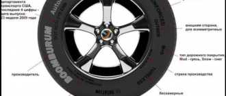 Диски на 15 на Рено Логан: размер дисков и колёс, какие подходят, штамповка или литые, R14 или R15