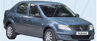 Кузов Рено Логан Сандеро (Renault Sandero Logan): характеристики