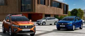Logan занял третье место в рейтинге продаж Dacia в Европе