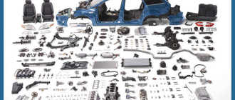 Критерии выбора качественных автомобильных запчастей