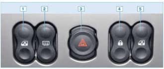 Выключатель центрального замка Рено Логан, Сандеро (Renault Sandero, Logan): описание