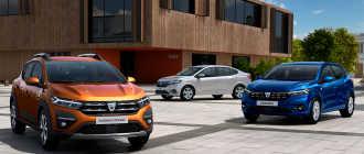 Рено Логан Сандеро (Renault Sandero Logan): краткий обзор 2018